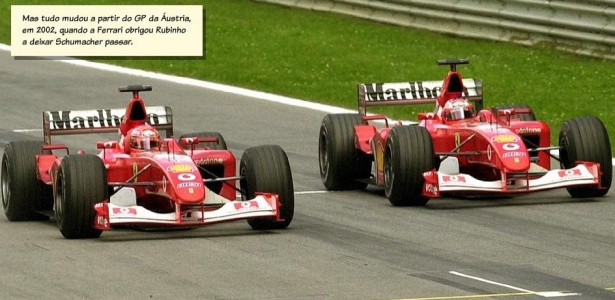 História em quadrinhos da relação entre Schumacher e Rubinho