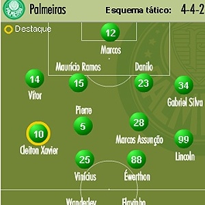 Desenho ttico do Palmeiras