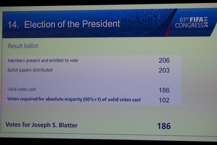 Com 186 votos, Joseph Blatter foi reeleito presidente da Fifa. Candidato único, suíço continuará no cargo por quatro anos e, em seu discurso, reiterou o compromisso em combater a corrupção na entidade