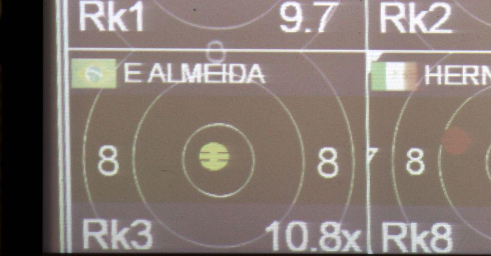 Equipamento eletrônico indica a posição dos tiros dos competidores